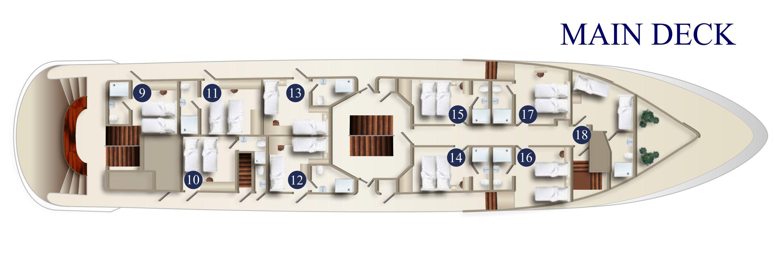 MS SAN SPIRITO main deck